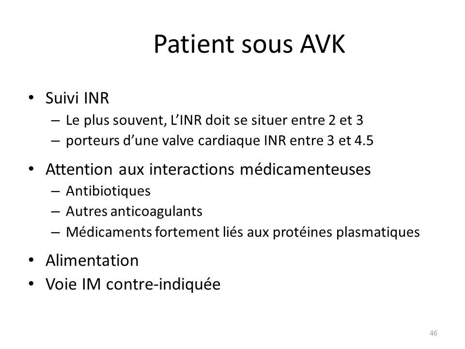 Patient sous AVK Suivi INR Attention aux interactions médicamenteuses