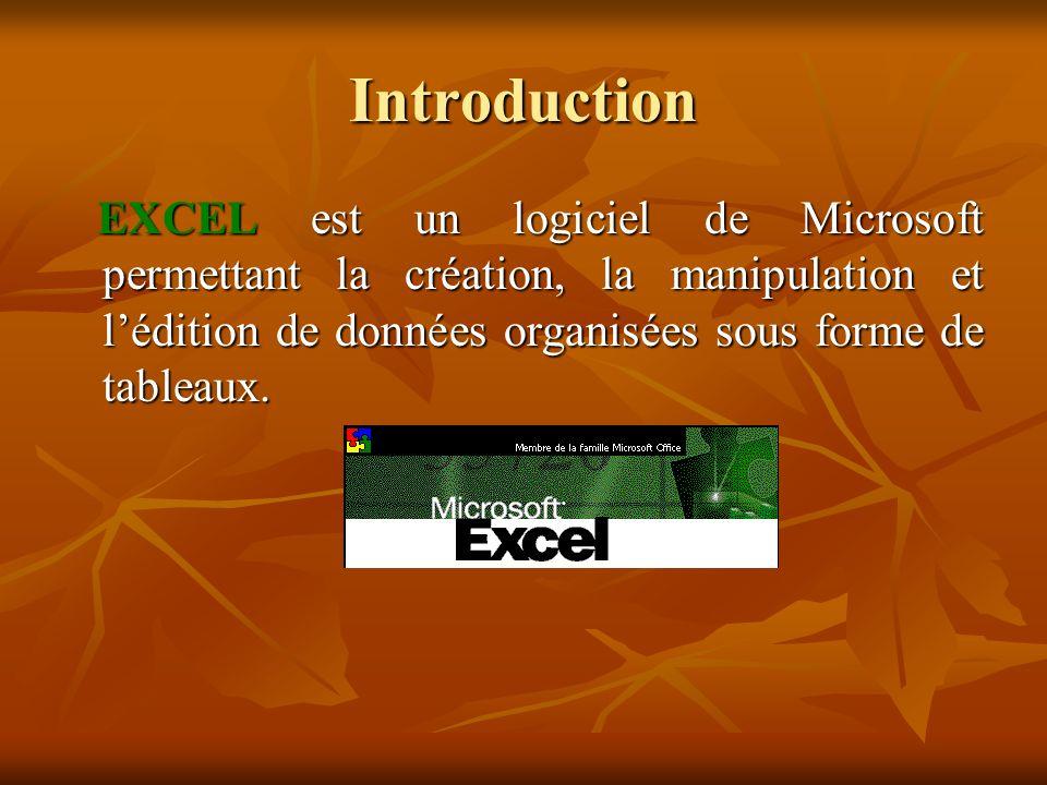 Introduction EXCEL est un logiciel de Microsoft permettant la création, la manipulation et l'édition de données organisées sous forme de tableaux.