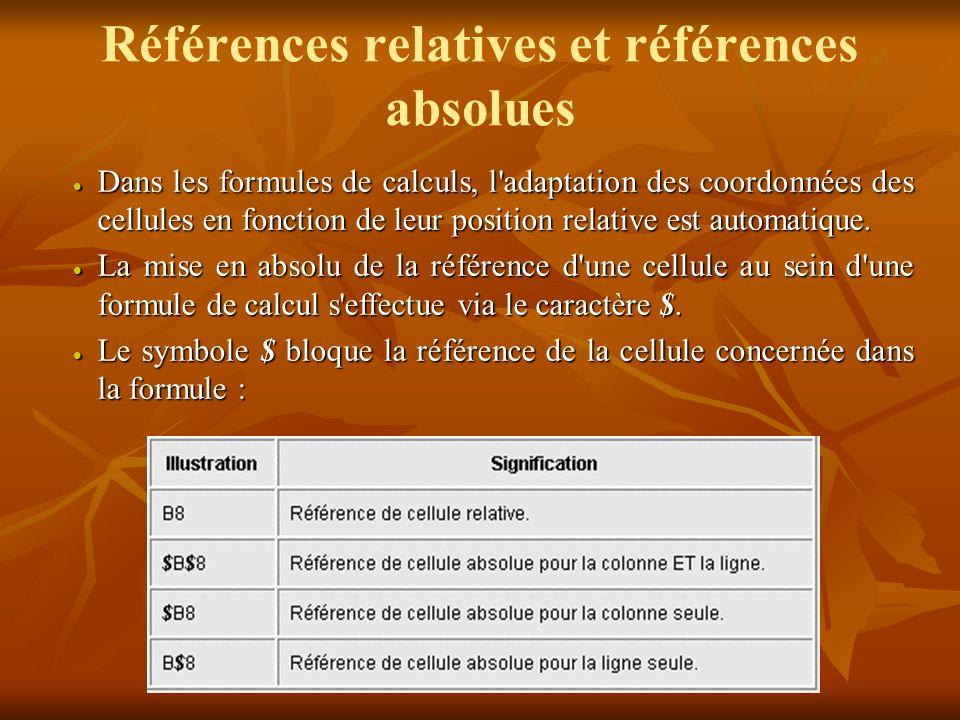 Références relatives et références absolues