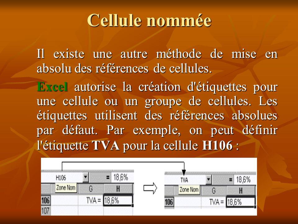 Cellule nommée Il existe une autre méthode de mise en absolu des références de cellules.