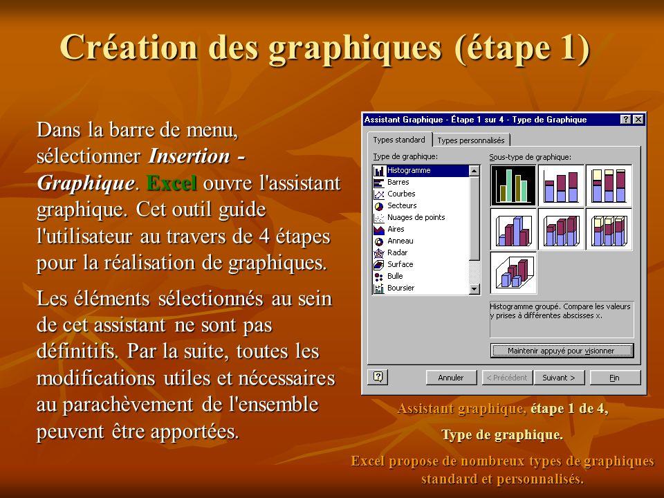 Création des graphiques (étape 1) Assistant graphique, étape 1 de 4,