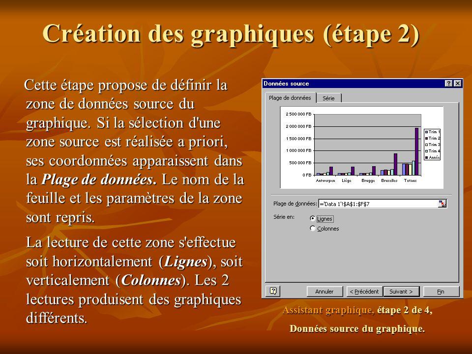 Création des graphiques (étape 2)