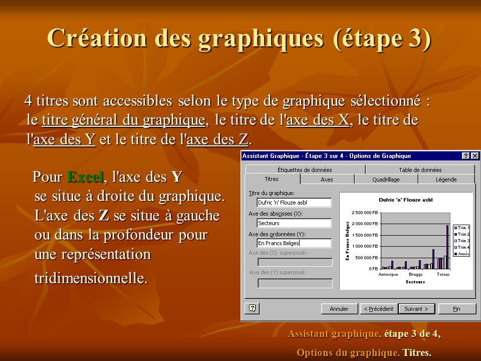 Création des graphiques (étape 3)