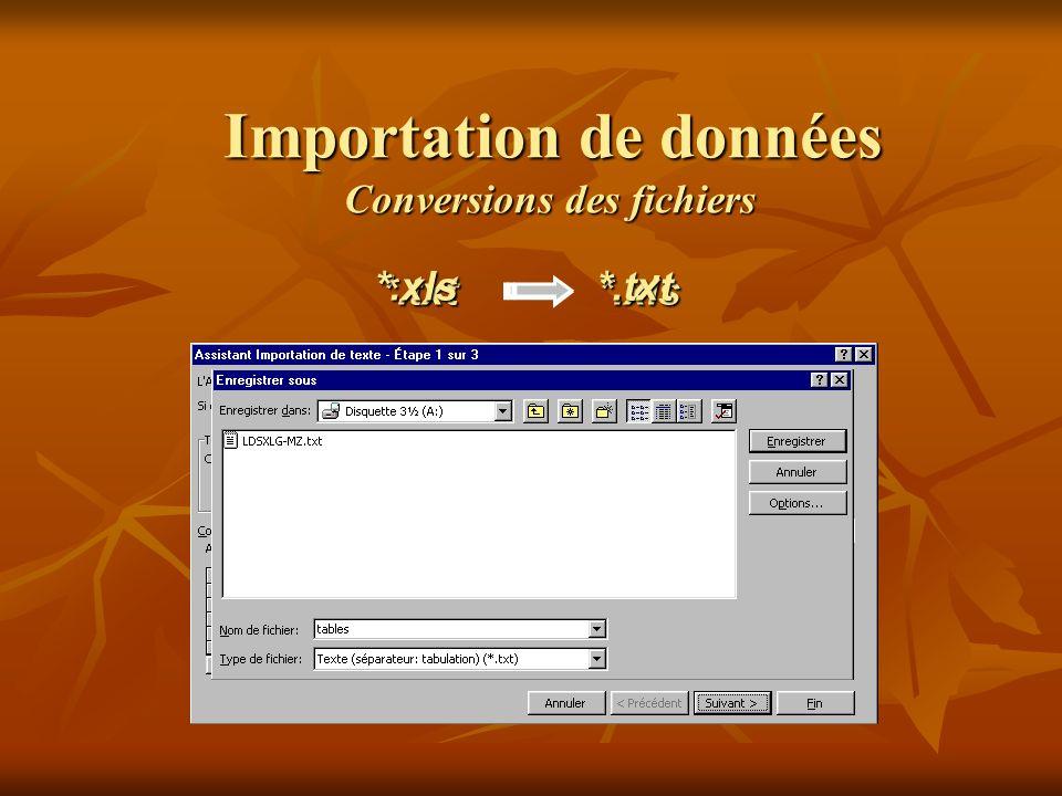 Importation de données Conversions des fichiers