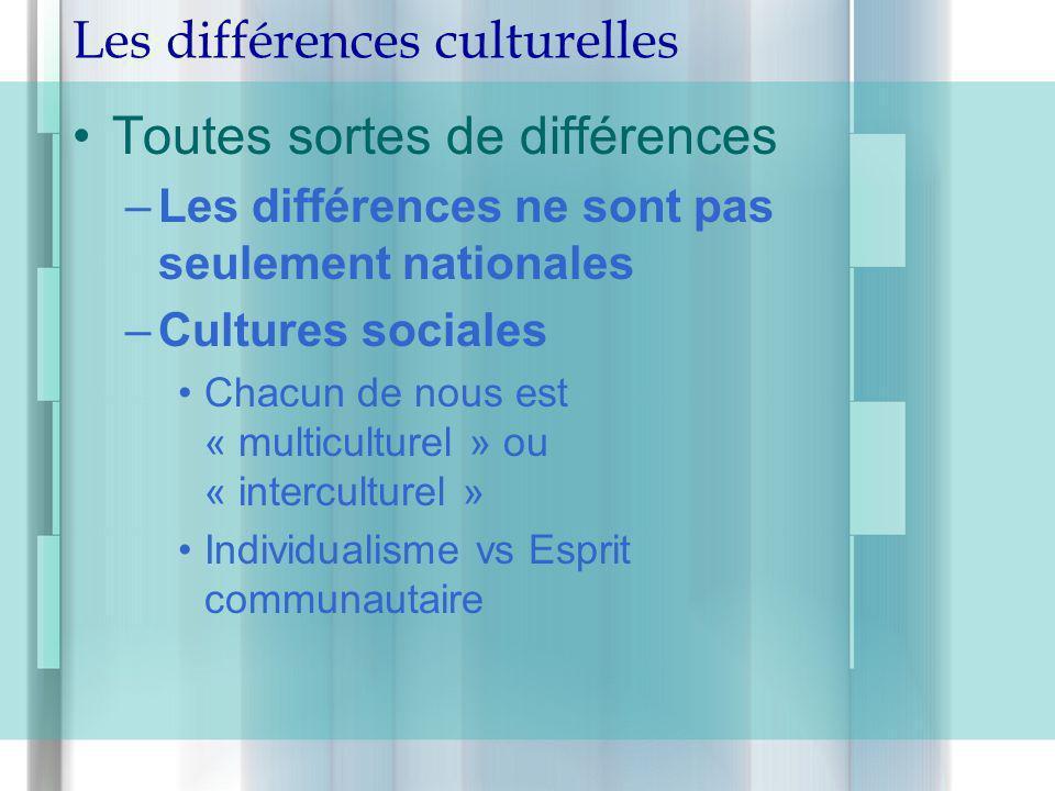 Les différences culturelles
