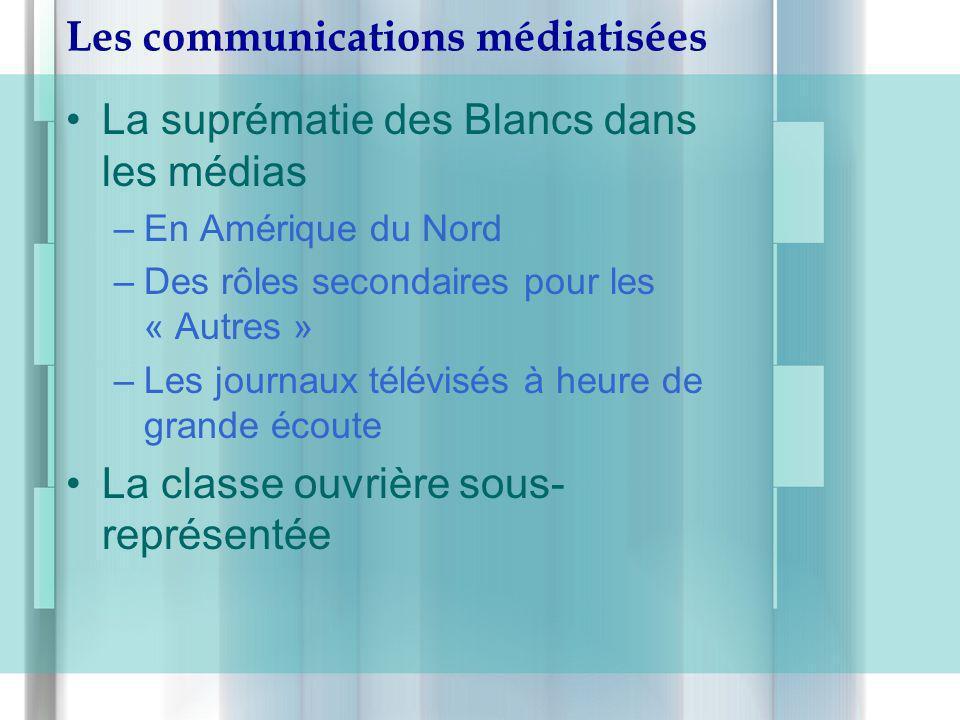 Les communications médiatisées