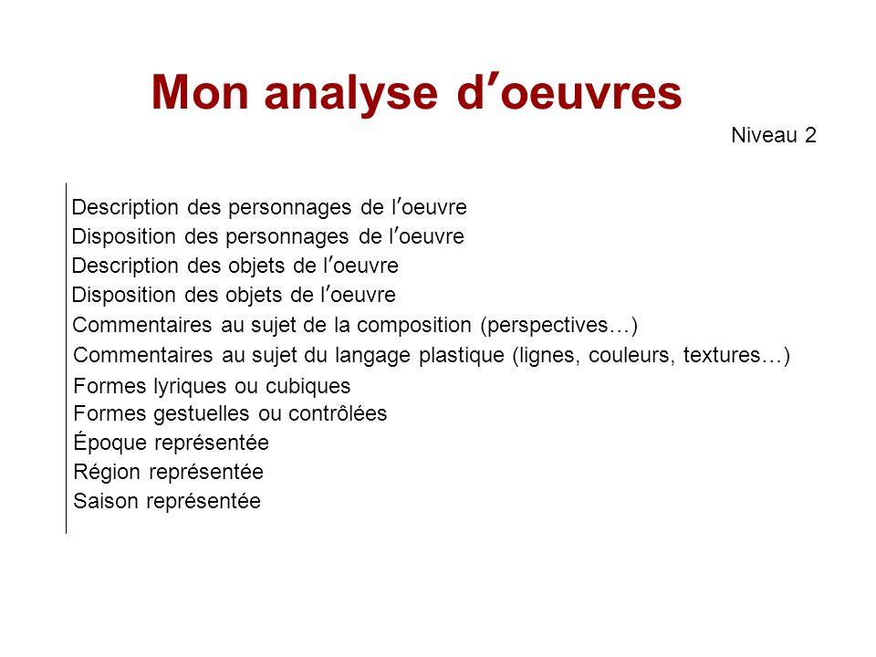 Mon analyse d'oeuvres Niveau 2 Description des personnages de l'oeuvre