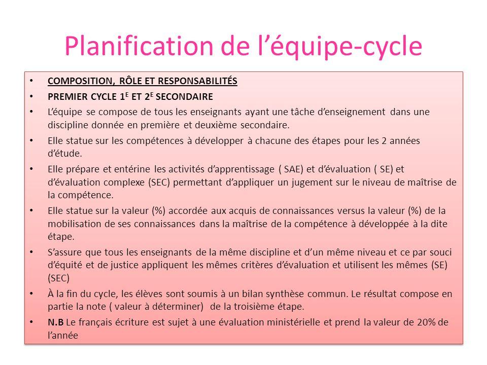 Planification de l'équipe-cycle