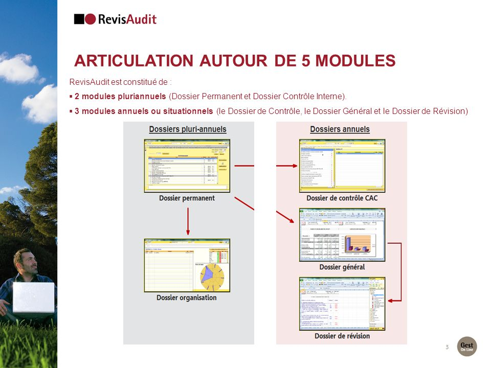 ARTICULATION AUTOUR DE 5 MODULES