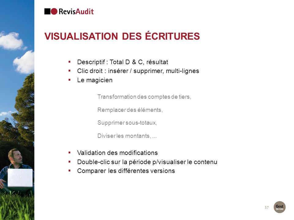 Visualisation des écritures