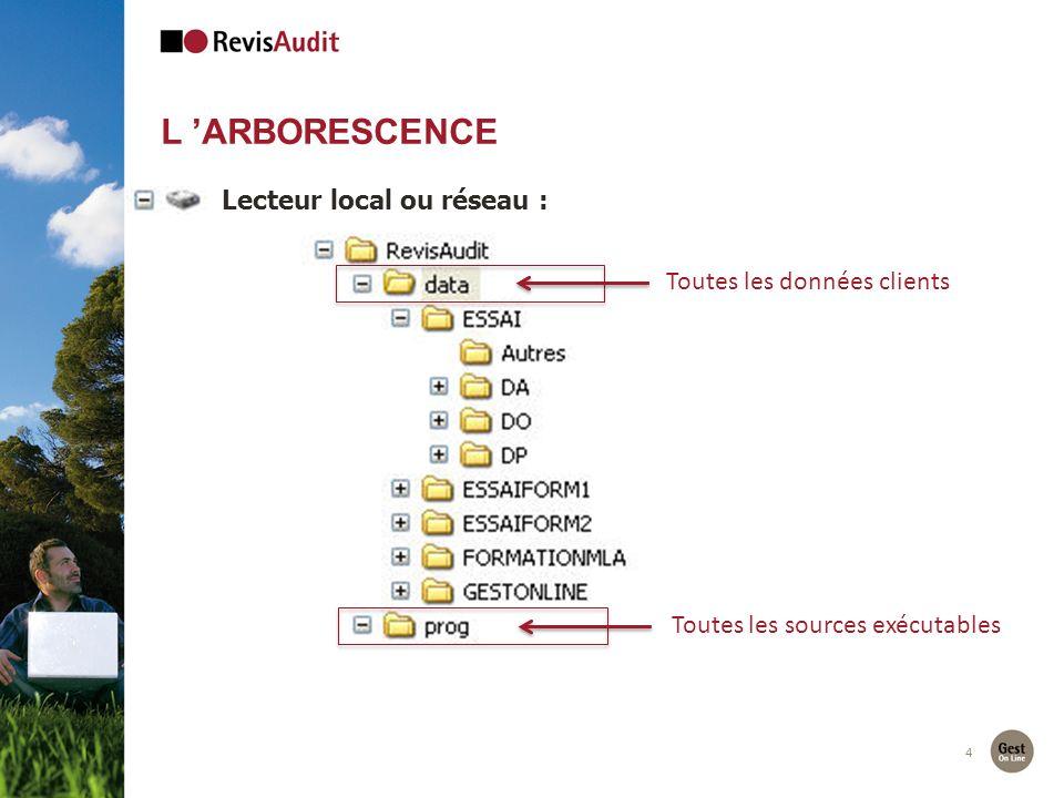 L 'arborescence Lecteur local ou réseau : Toutes les données clients