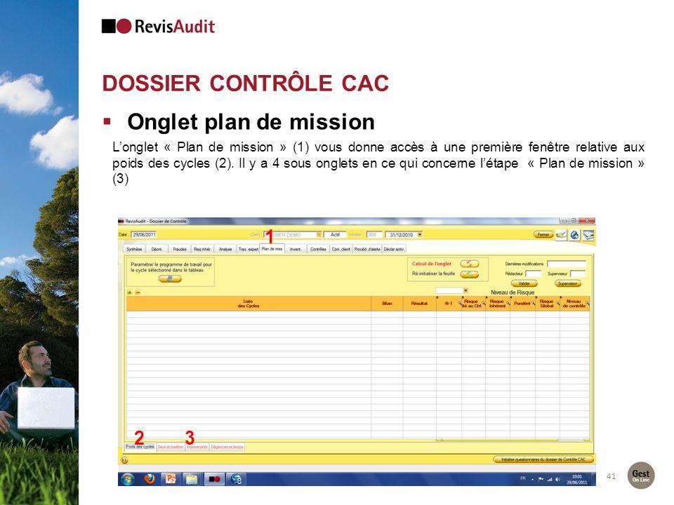 DOSSIER CONTRÔLE CAC Onglet plan de mission 1 2 3