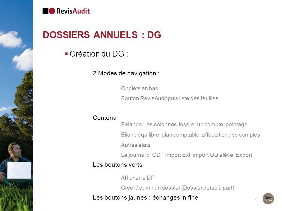 Dossiers Annuels : DG Création du DG : 2 Modes de navigation : Contenu
