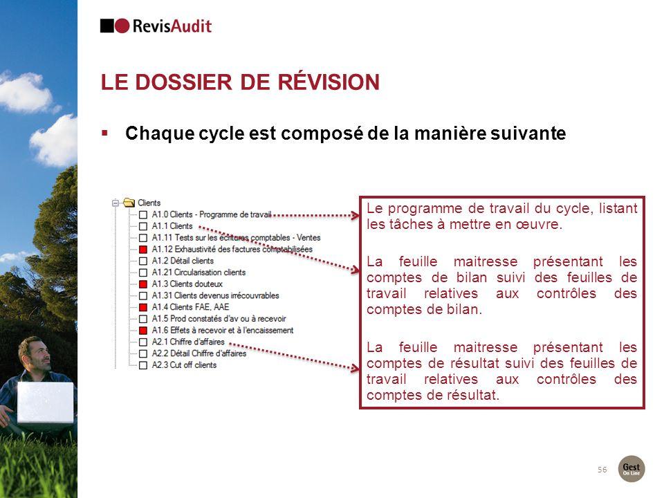 Le dossier de révision Chaque cycle est composé de la manière suivante