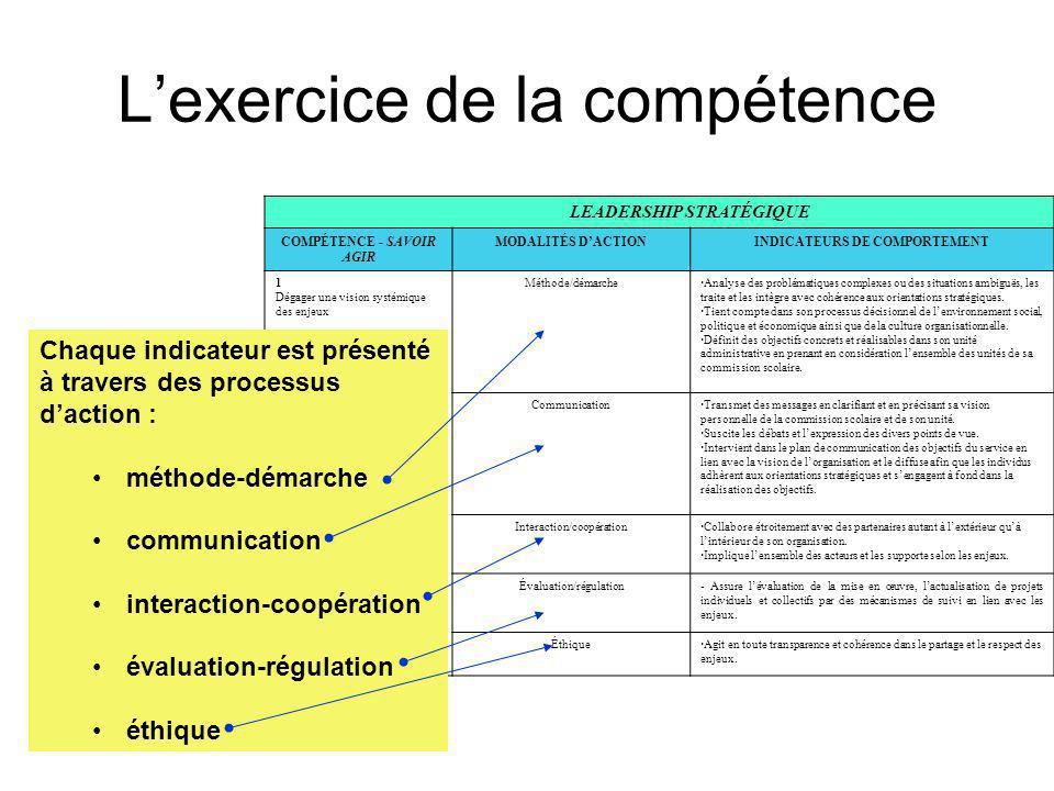L'exercice de la compétence