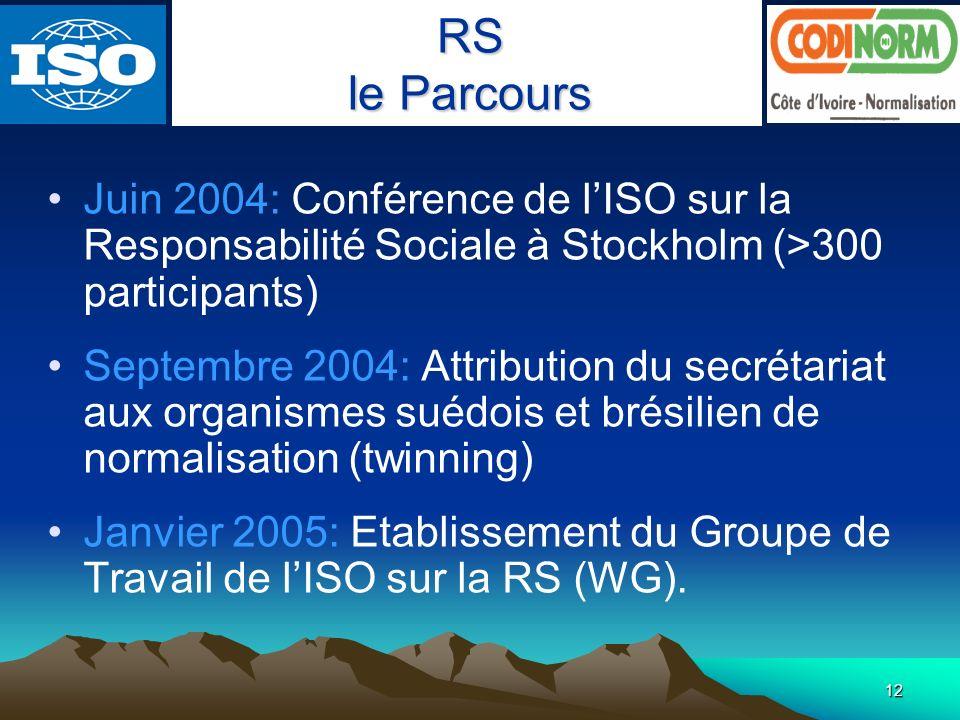 RS le Parcours. Juin 2004: Conférence de l'ISO sur la Responsabilité Sociale à Stockholm (>300 participants)