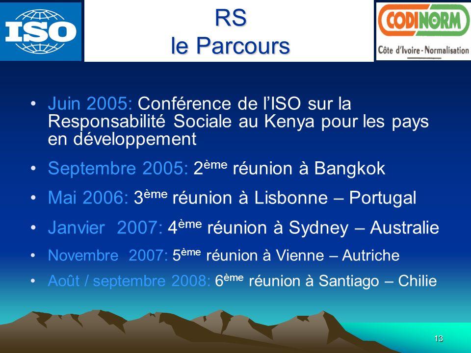 RS le Parcours. Juin 2005: Conférence de l'ISO sur la Responsabilité Sociale au Kenya pour les pays en développement.
