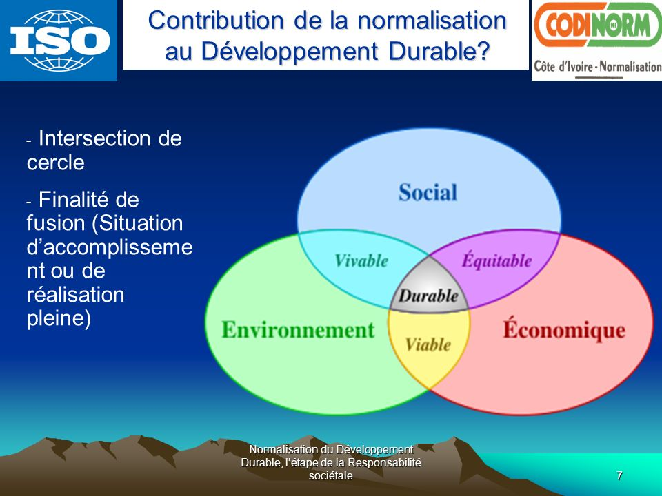 Contribution de la normalisation au Développement Durable
