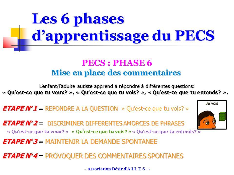 Les 6 phases d'apprentissage du PECS