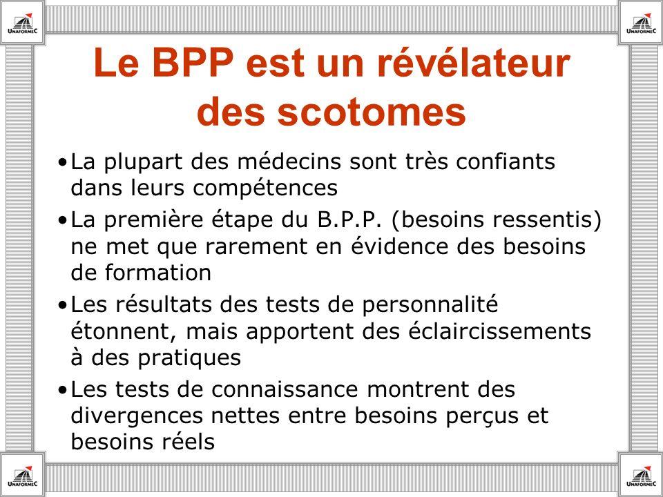Le BPP est un révélateur des scotomes