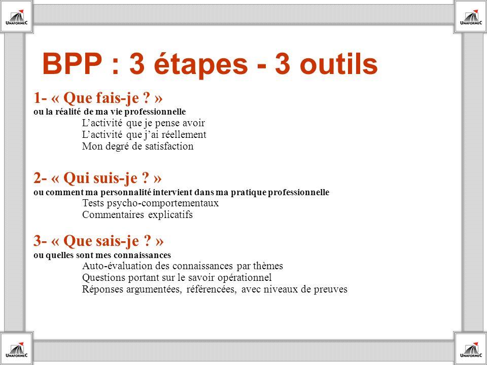 BPP : 3 étapes - 3 outils 1- « Que fais-je » ou la réalité de ma vie professionnelle. L'activité que je pense avoir.