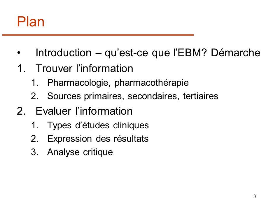 Plan Introduction – qu'est-ce que l'EBM Démarche