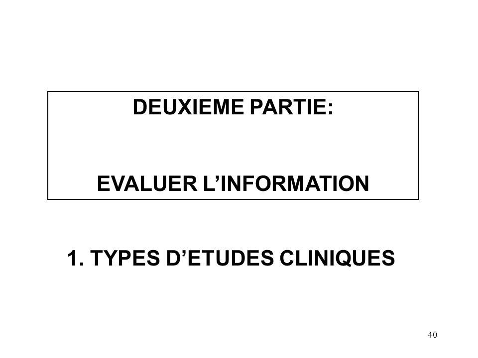 EVALUER L'INFORMATION 1. TYPES D'ETUDES CLINIQUES