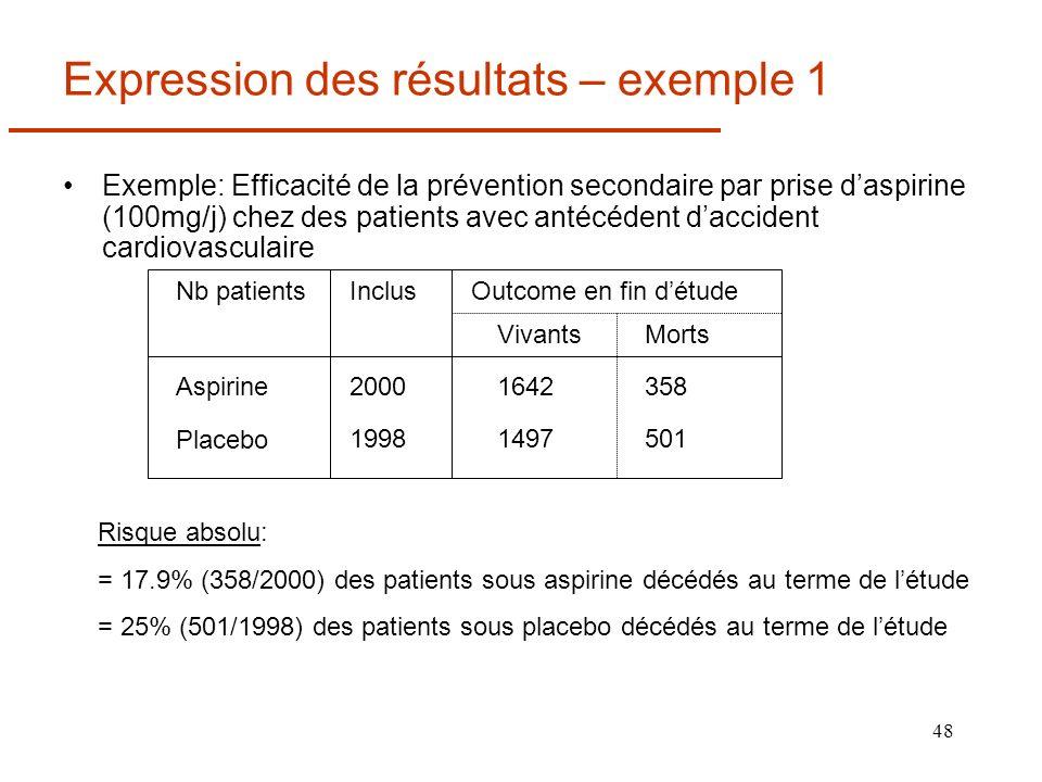 Expression des résultats – exemple 1