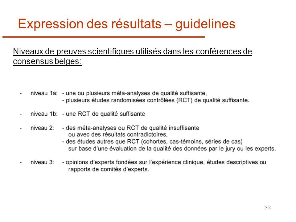 Expression des résultats – guidelines