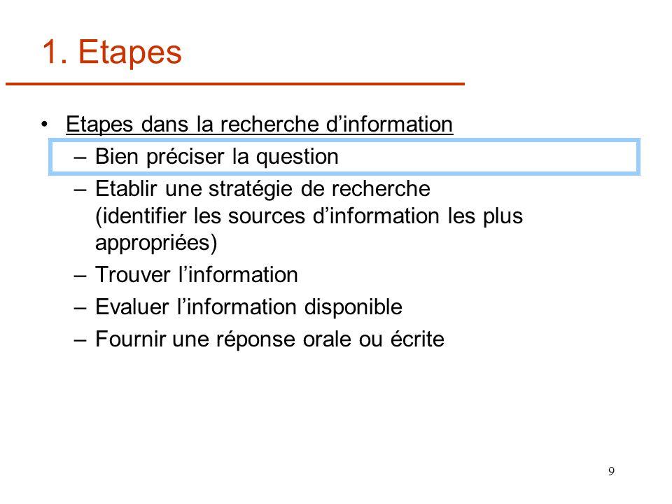 1. Etapes Etapes dans la recherche d'information