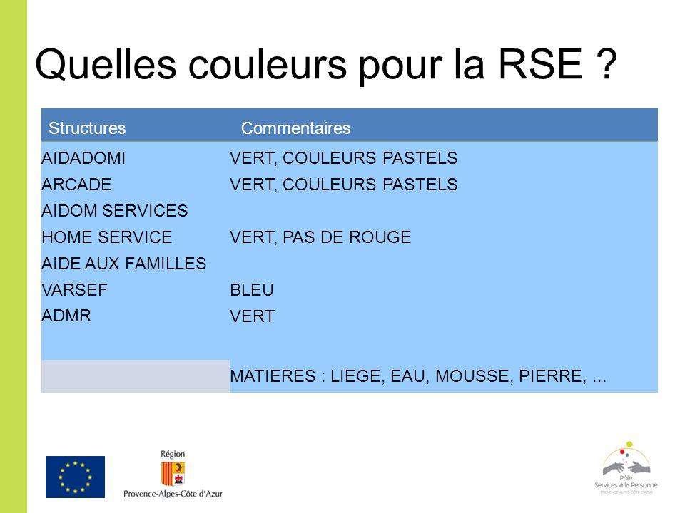 Quelles couleurs pour la RSE