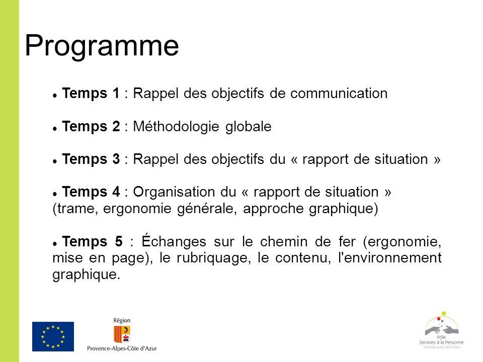 Programme Temps 1 : Rappel des objectifs de communication