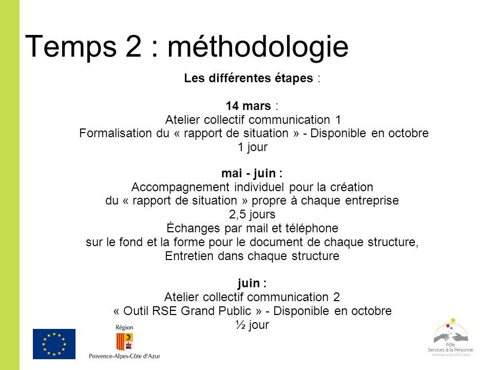 Temps 2 : méthodologie Les différentes étapes : 14 mars :