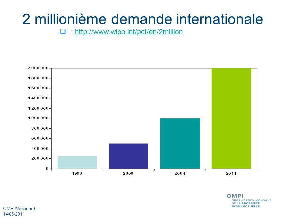 2 millionième demande internationale