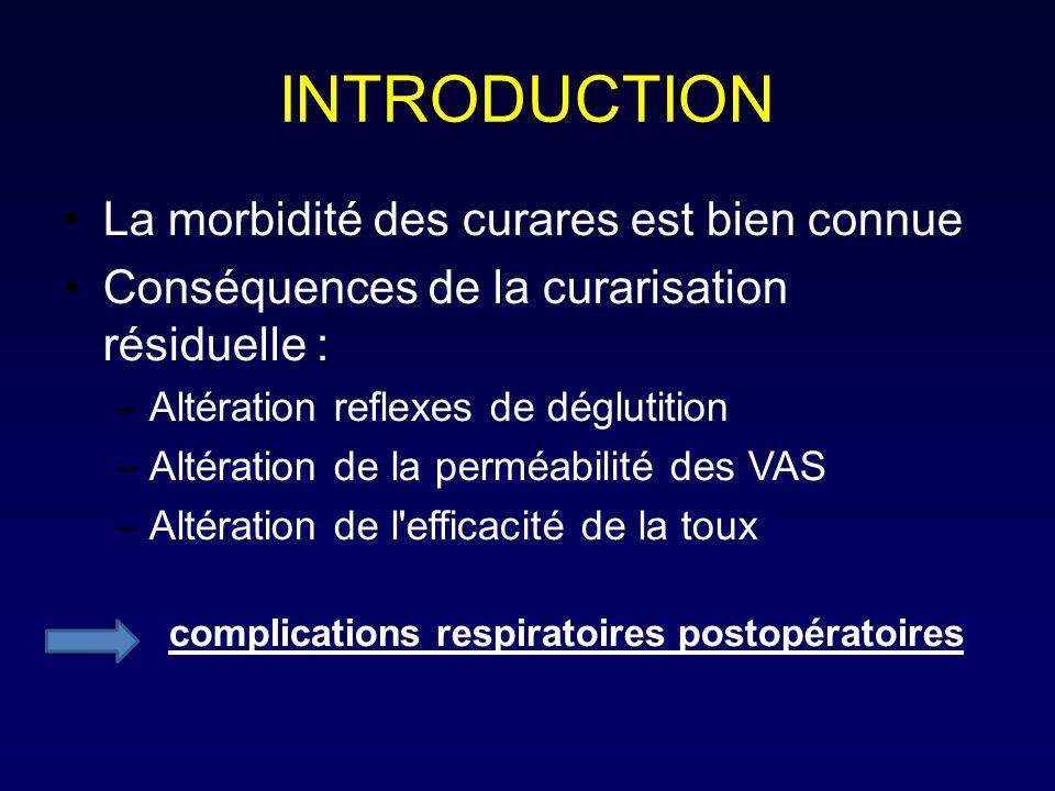 INTRODUCTION La morbidité des curares est bien connue