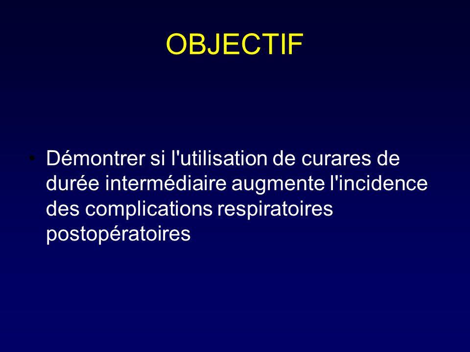 OBJECTIF Démontrer si l utilisation de curares de durée intermédiaire augmente l incidence des complications respiratoires postopératoires.