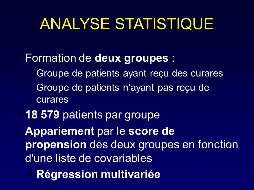ANALYSE STATISTIQUE Formation de deux groupes :