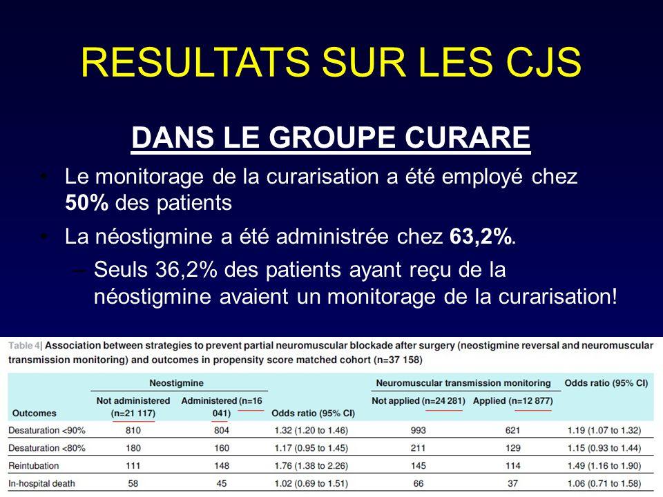 RESULTATS SUR LES CJS DANS LE GROUPE CURARE