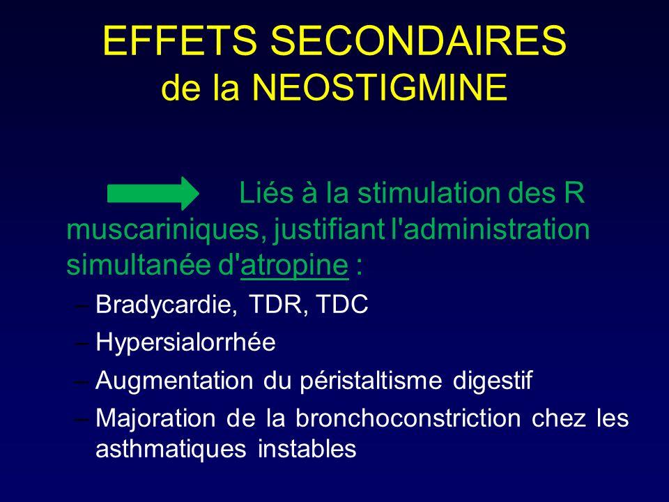 EFFETS SECONDAIRES de la NEOSTIGMINE