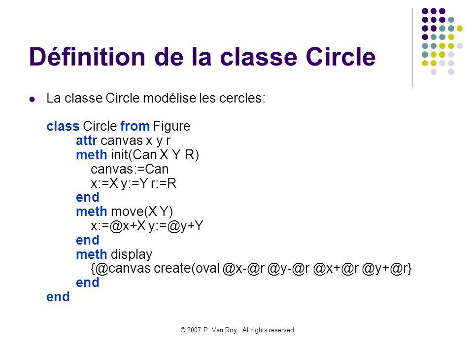 Définition de la classe Circle