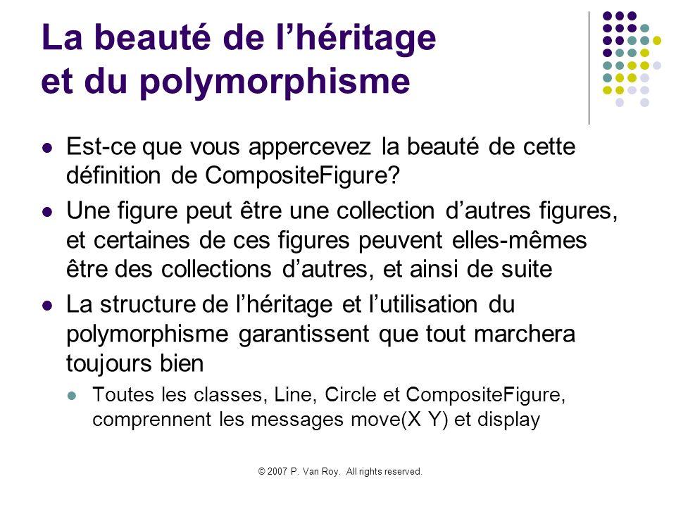 La beauté de l'héritage et du polymorphisme