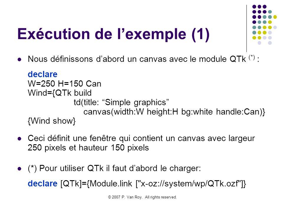 Exécution de l'exemple (1)