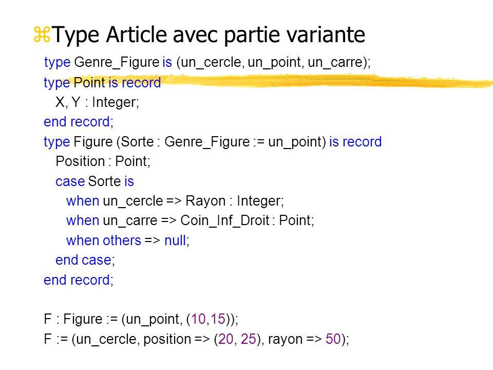 Type Article avec partie variante