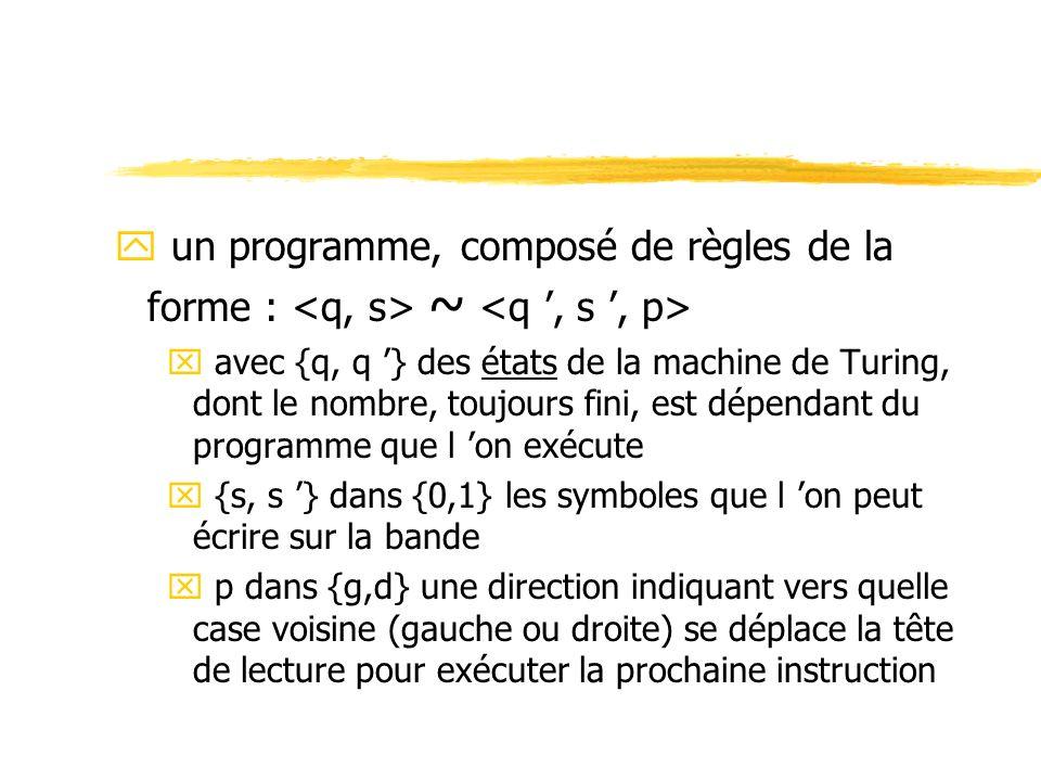 un programme, composé de règles de la forme : <q, s> ~ <q ', s ', p>