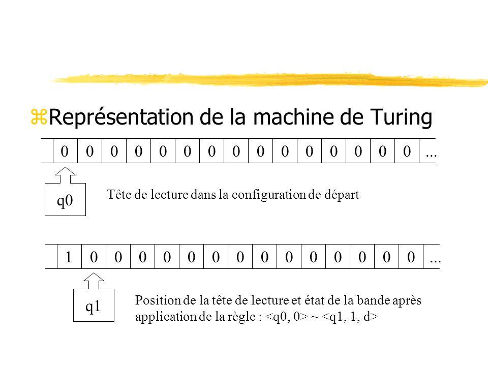 Représentation de la machine de Turing
