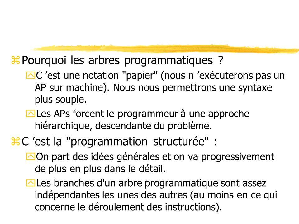 Pourquoi les arbres programmatiques