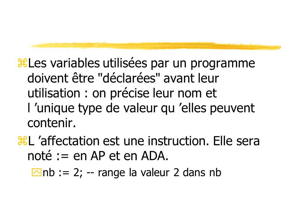 L 'affectation est une instruction. Elle sera noté := en AP et en ADA.