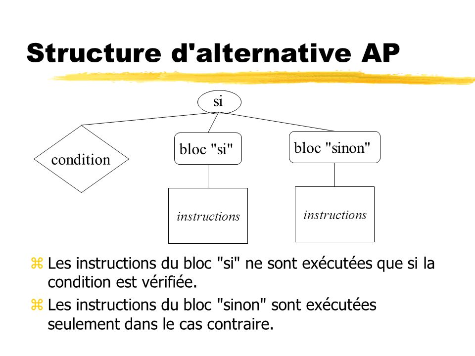 Structure d alternative AP