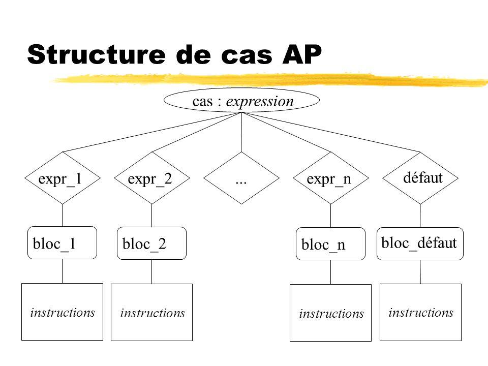 Structure de cas AP cas : expression expr_1 expr_2 ... expr_n défaut