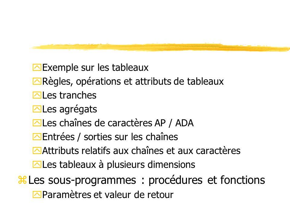 Les sous-programmes : procédures et fonctions